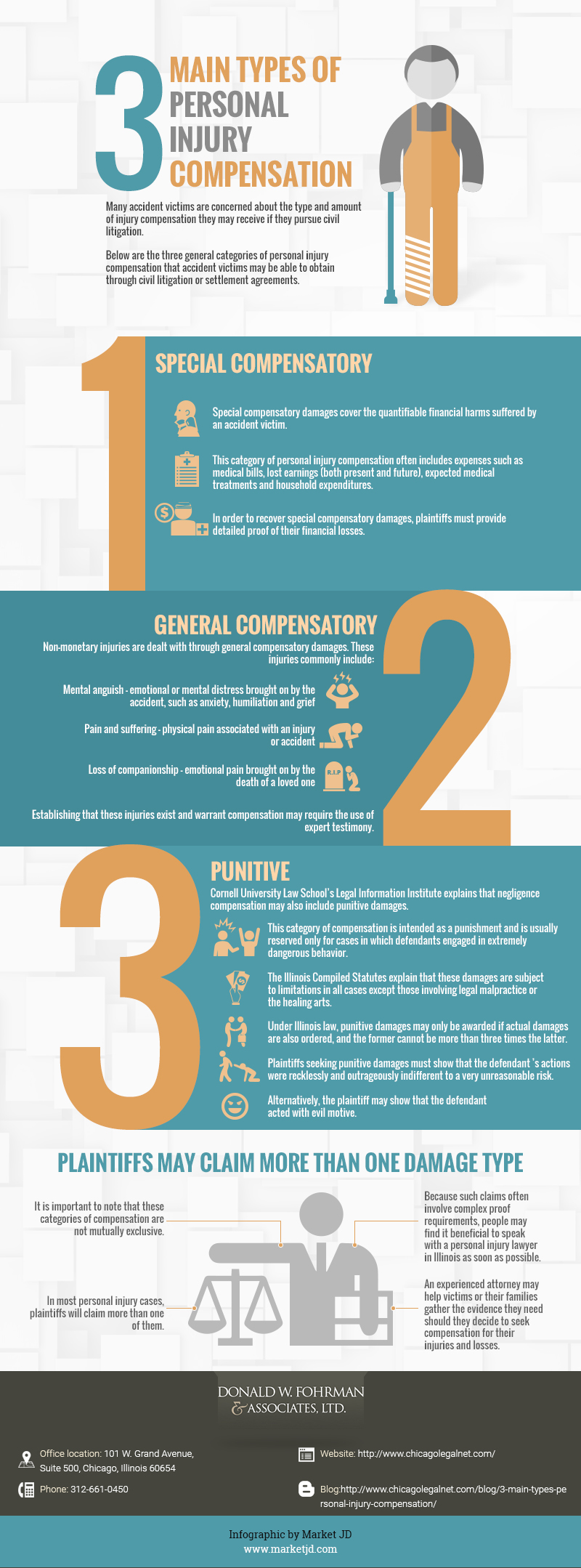3 Main types of personal injury compensation